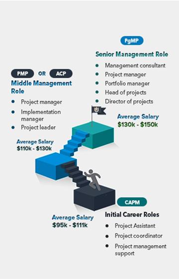 roles_image