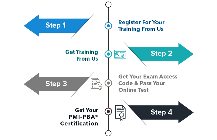 steps_to_get_certified